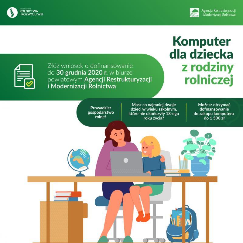 Dofinansowanie komputera dla dziecka rolników. Nawet 1500 zł